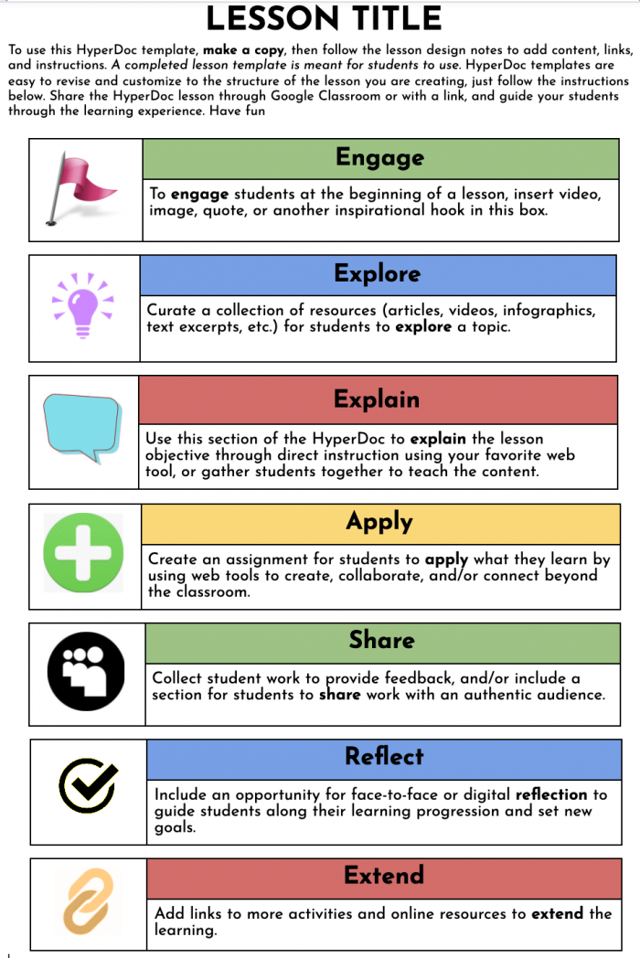 Template of the HyperDoc format and layout
